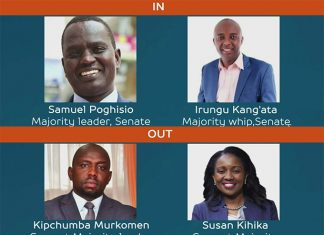Key allies of DP William Ruto kicked out of Senate leadership; KANU's Samuel Poghisio replaces Kipchumba Murkomen as majority leader.