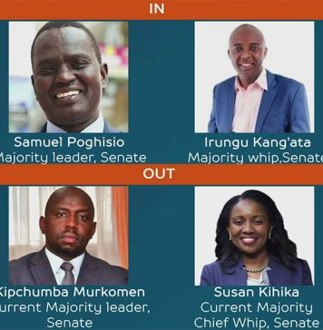 Key allies of DP William Ruto kicked out of Senate leadership; KANU's Samuel Poghisio replaces Kipchumba Murkomen as majority leader.